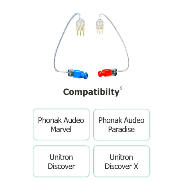 Compatibility_phonak_which_Speaker